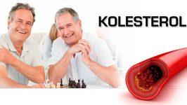 Kolesterol Belirtileri